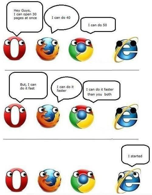 Conversation between the web browsers