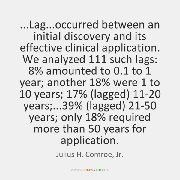 ...Lag...occurred between an initial discovery and its effective clinical application. We ...