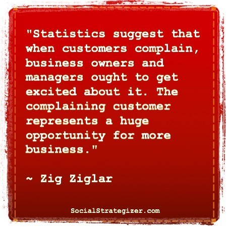 Statistics suggest that when customers complain business owners and managers ought