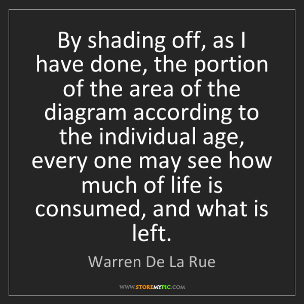 Warren De La Rue: By shading off, as I have done, the portion of the area...