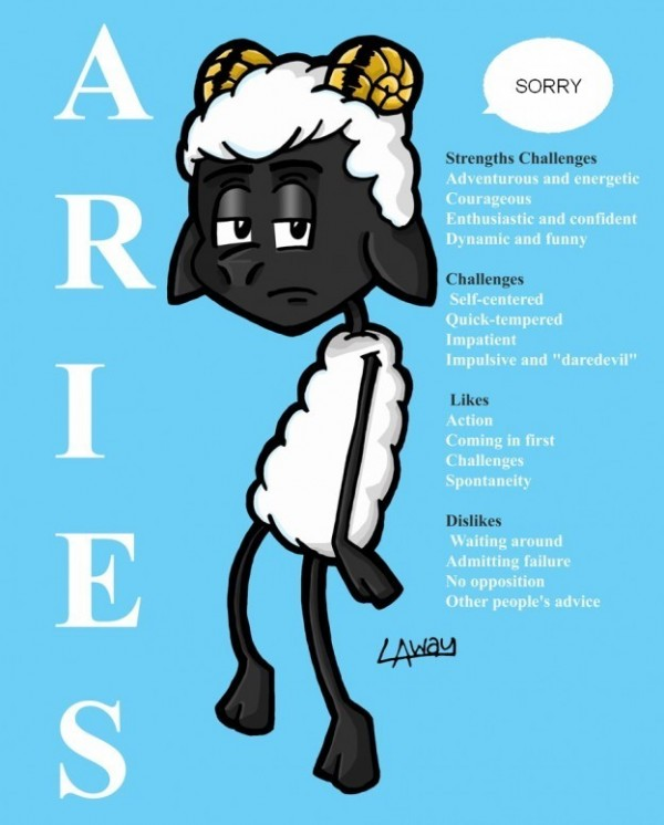 Aries sorry strenghts challenges challengs likes dislikes