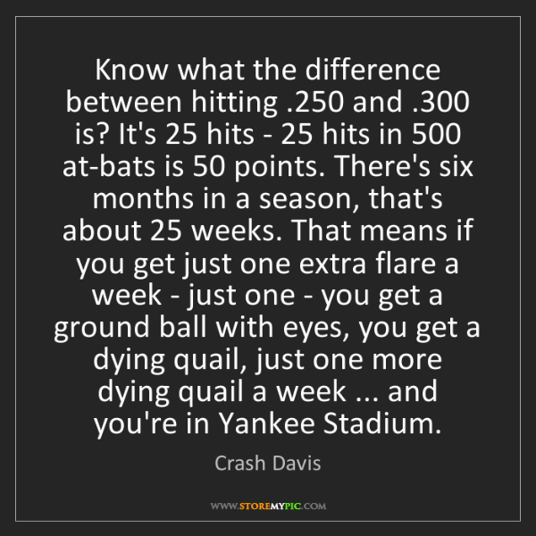 Crash Davis: Know what the difference between hitting .250 and .300...
