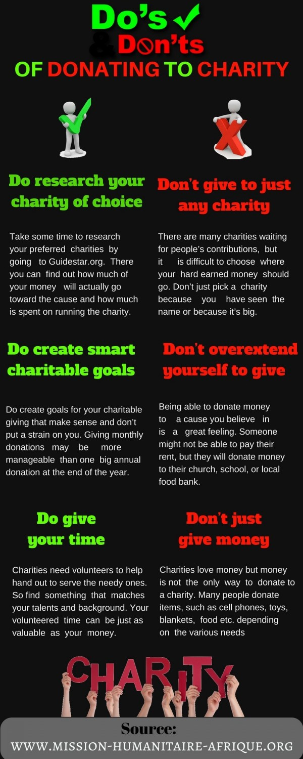 DO'S AND DON'TS OF DONATING TO CHARITY