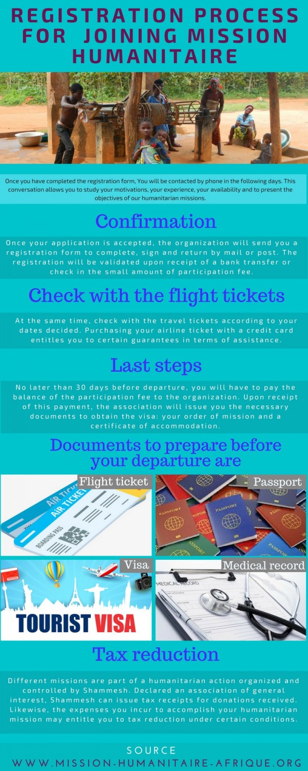Registration process for joining Mission humanitaire