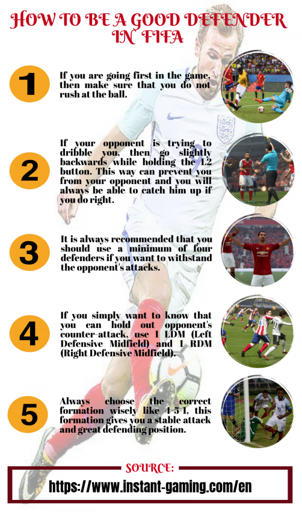 HOW TO BE A GOOD DEFENDER IN FIFA, Pamelabanks's images